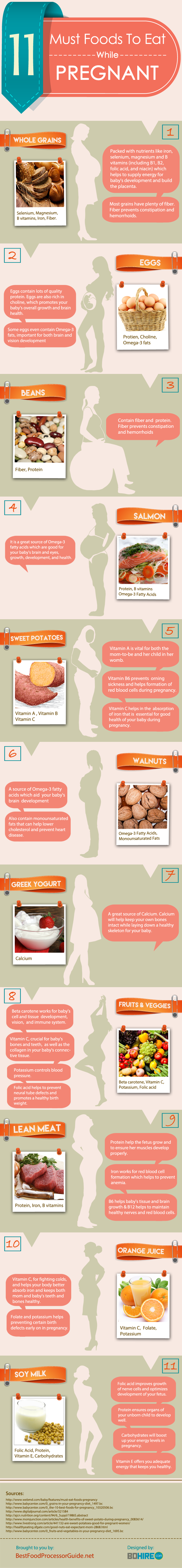 must foods to eat while pregnant